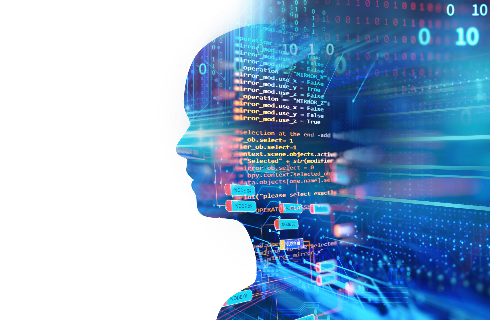 RPA, Machine Learning and its Impacts on the Public Sector