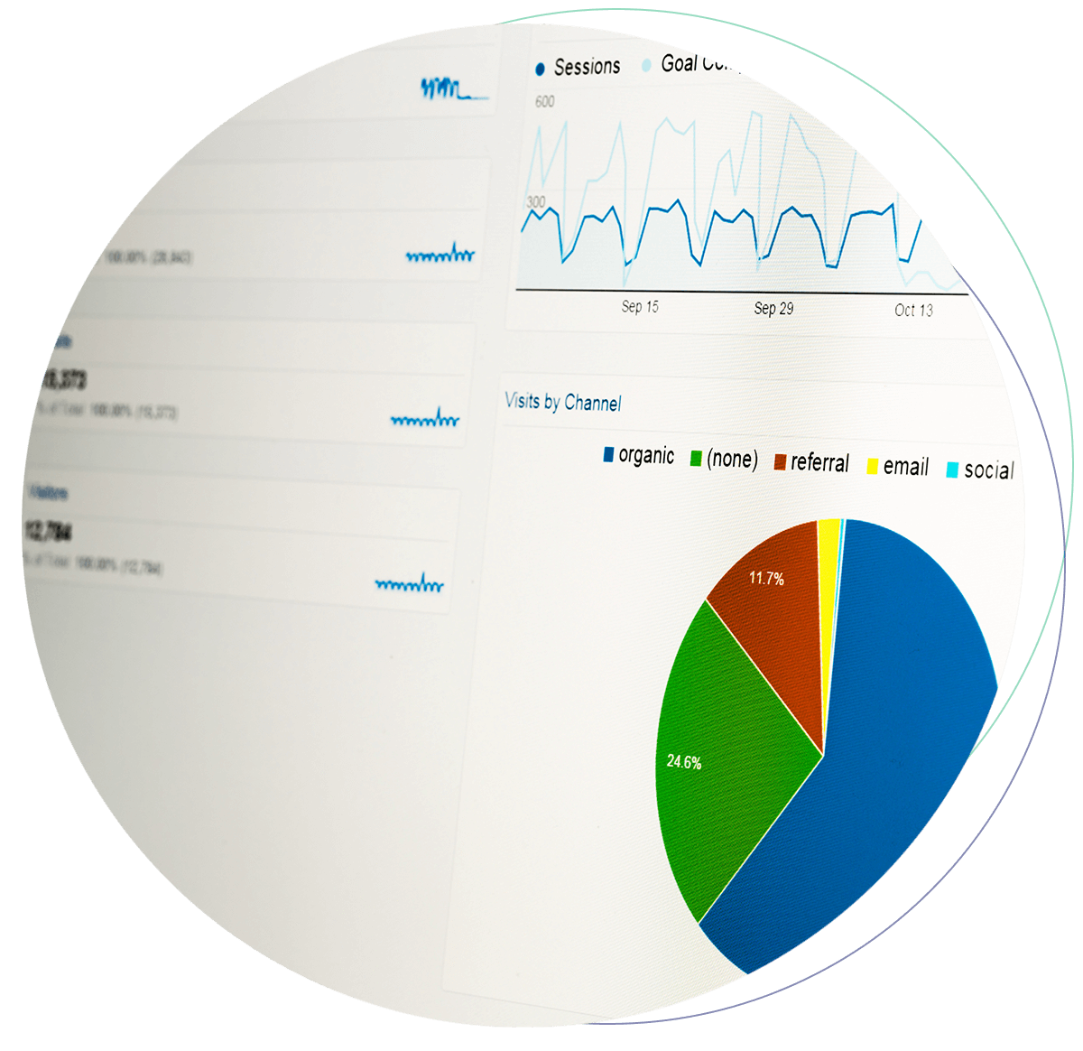 Dashboard Reporting in RPA for the public sector