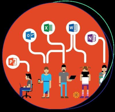 Office 365 Hosting